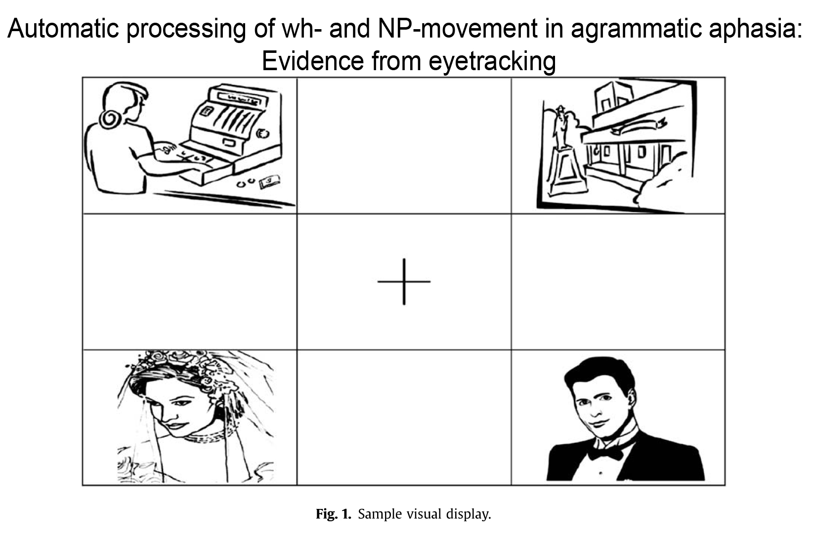 Automatic processing of wh- and NP-movement in agrammatic aphasi